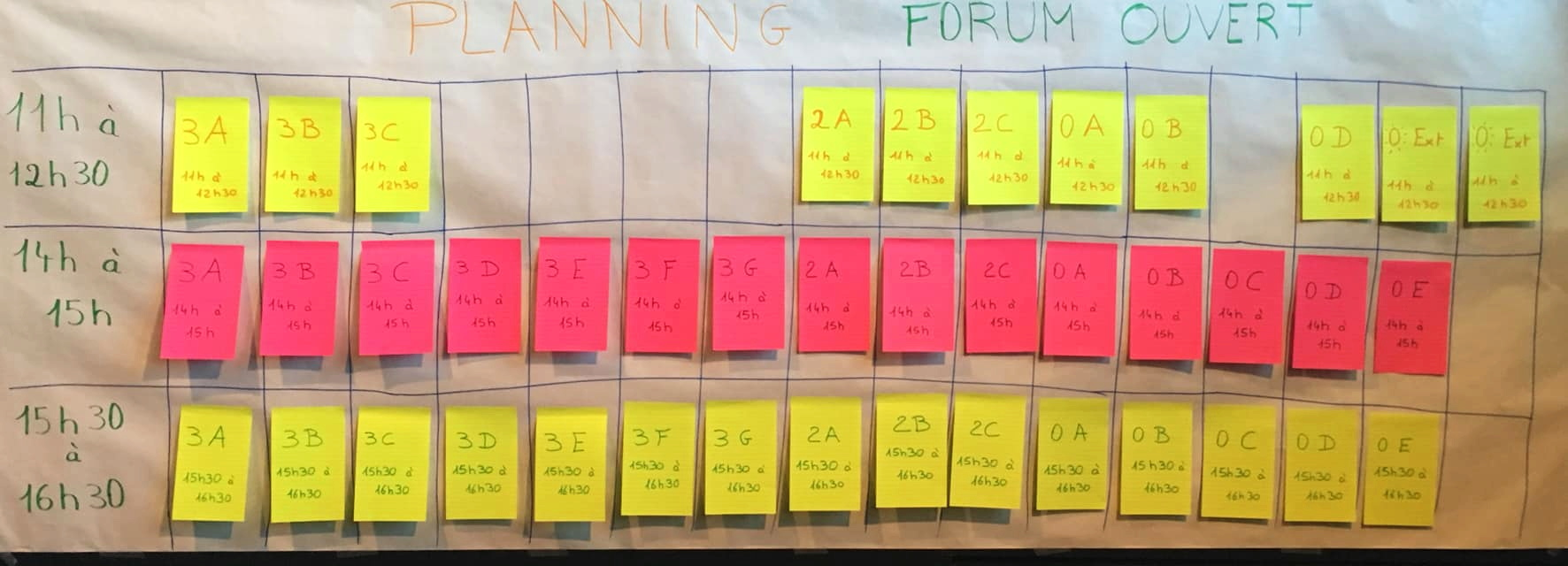 4 Forum ouvert planning